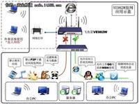 上海科玛贸易选择飞鱼星完成网络建设