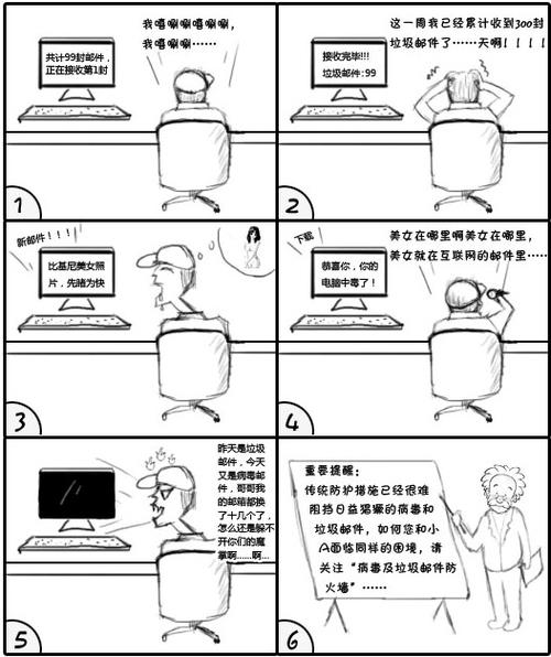 漫画网管员系列:病毒及垃圾邮件伤不起