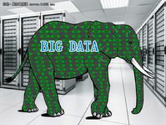 """""""大数据""""来袭!冠军Watson如何应战?"""