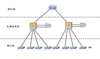 中小型物流企业网络基础设备采购指南