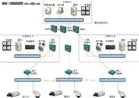 庐山地质公园IP高清监控系统解决方案