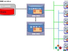 从Oracle向DB2迁移的策略以及最佳实践