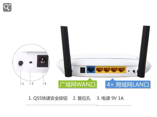 北京 排行榜 网购/在TL/WR841N正面面板上,我们可以明显的看见的状态指示灯,...
