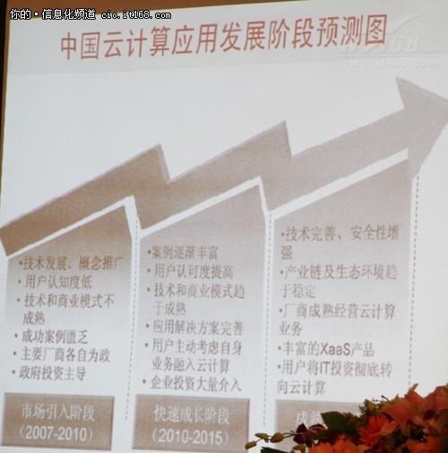 倪光南:依托云计算推进低成本信息化