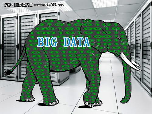 """""""大数据""""时代企业面临着三大残酷现实"""