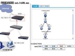 H3C Winet乃中小网络设备优化必备之选