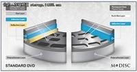 LG研发新光盘M-Discs 可永久保存数据