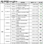 服务器价格指导 8月双路机架产品导购