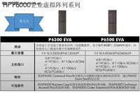 解读HP P6000:面向云计算的传统存储