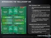 Interlagos驾到 AMD发运推土机架构产品
