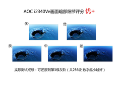 23吋LED+IPS广视角 AOC i2340Ve
