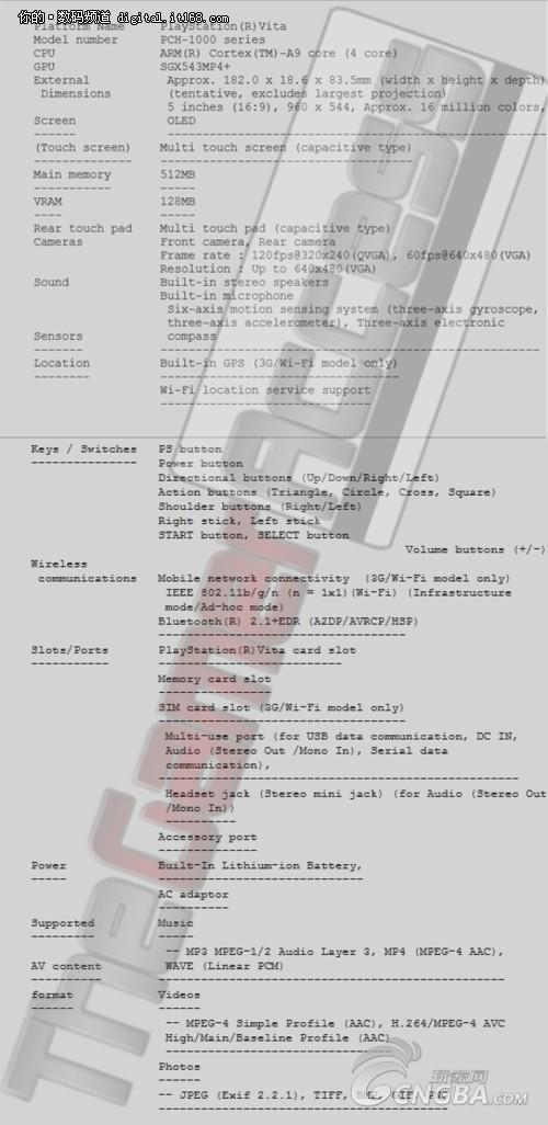 揭穿虚假谣言!索尼宣称PSV不会削减RAM
