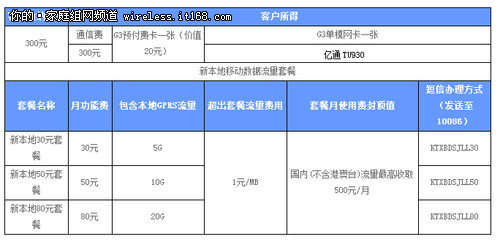 G3就是3G 亿通TU930单模3G卡套装全接触