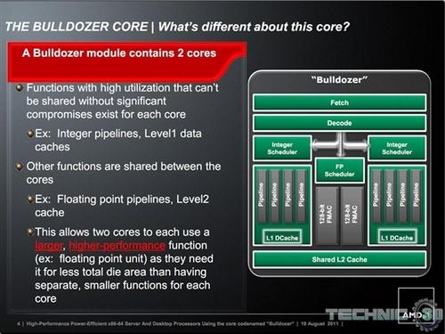 AMD公布推土机详细资料 8核FX-8150现身