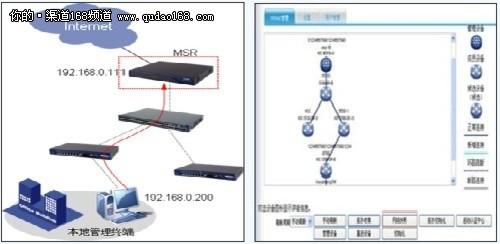 winet局域网方案让中小网络更简单