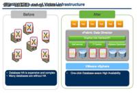 ESG看VMworld 2011:DBaaS数据库即服务