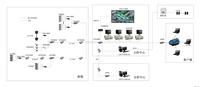 酒店行业网络视频监控系统解决方案推荐