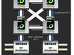 AMD Bulldozer服务器处理器已开始出货
