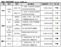 服务器价格指导 9月单路机架服务器选购