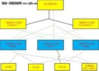 助力2013全运会 神码AMPON打造安全屏障