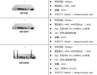 功能卓越 华为AR1200系列企业路由促销