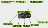 GPU技术大会亚洲站:领略GPU技术魅力