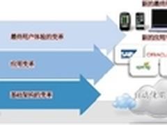 虚拟化存储在视频监控领域的应用