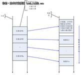 DM7创新的数据存储方式:行列融合