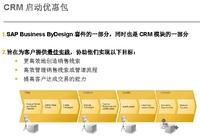 CRM启动优惠包:为客户提供最佳实践