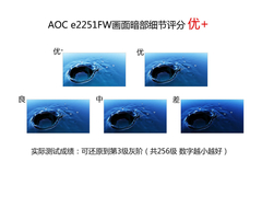 高性价比LED大屏:AOC e2251FW