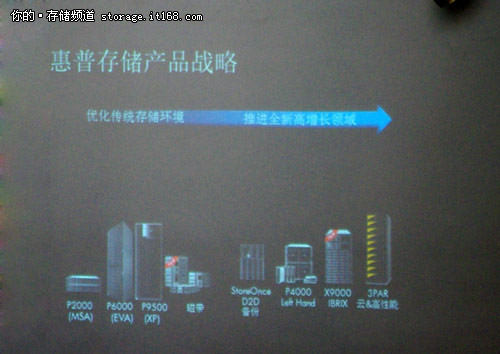 惠普P10000发布 融合存储阵营初见端倪