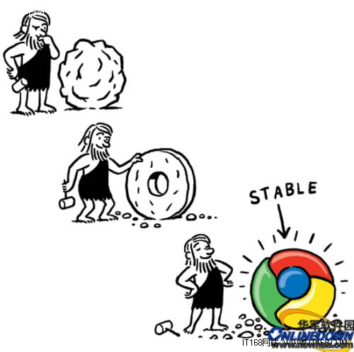 谷歌Chrome 15测试版蓄势待发
