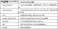 虚拟服务器环境下的存储管理(二)
