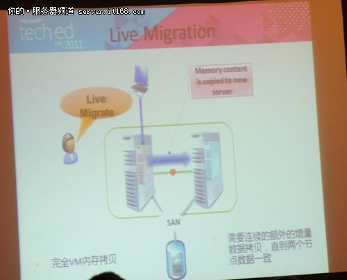 LiveMigration实时迁移