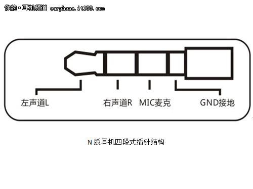 耳机构造图; 四段耳机_四段式耳机,三星4段耳机接线图;