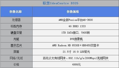 100小时拷机 联想B325稳定性能大考验