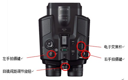 售价竟未过万 索尼摄录望远镜DEV-3发布