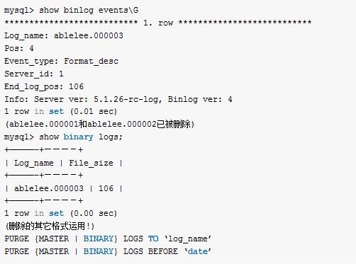深入浅出:对MySQL主从配置的一些总结