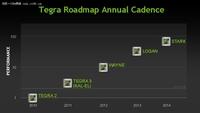 NVIDIA发布Tegra 3 全新技术细节曝光
