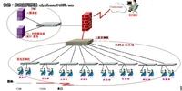 网管员书架:中小企业组网基础方案