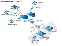 F20防火墙构建安全高效企业内网