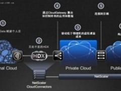 从广告10强看未来的中国广告实力