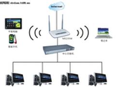 家用流控专家 磊科NR235W无线路由评测