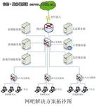 宝德服务器建设大型网吧无盘系统案例