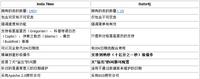 JAVA Date4j:一个简约的日期处理类库