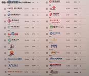 最具价值中国品牌榜:中移动第一