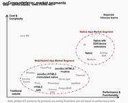 平息操作系统之战的终结者:跨平台工具
