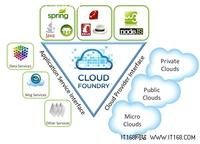 VMware力推开源PaaS项目:支持.NET框架