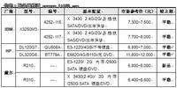 服务器价格指导 12月单路机架产品选购