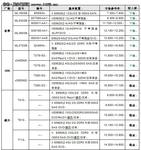 服务器价格指导 12月双路塔式产品选购